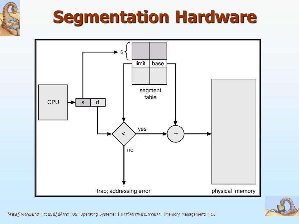 วิเชษฐ์ พลายมาศ   ระบบปฏิบัติการ (OS: Operating Systems)   การจัดการหน่วยความจำ (Memory Management)   56 Segmentation Hardware