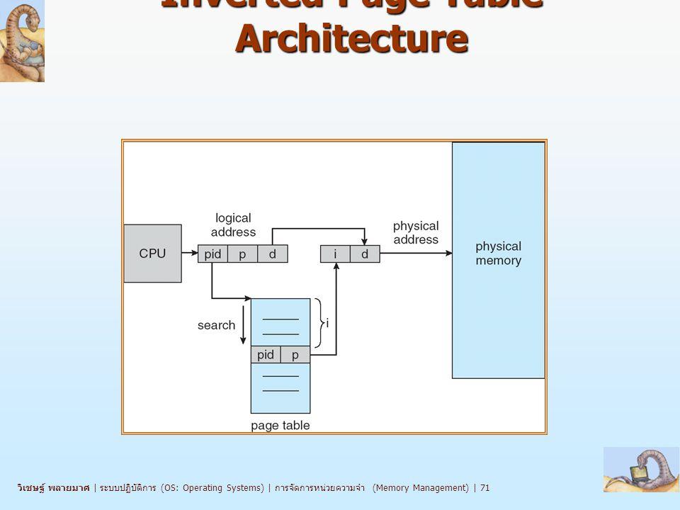 วิเชษฐ์ พลายมาศ   ระบบปฏิบัติการ (OS: Operating Systems)   การจัดการหน่วยความจำ (Memory Management)   71 Inverted Page Table Architecture