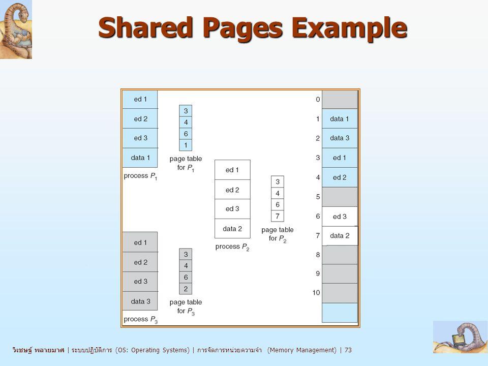 วิเชษฐ์ พลายมาศ   ระบบปฏิบัติการ (OS: Operating Systems)   การจัดการหน่วยความจำ (Memory Management)   73 Shared Pages Example
