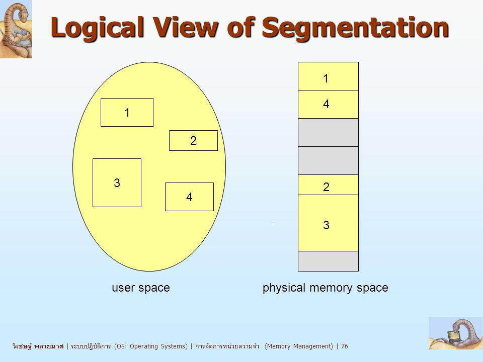 วิเชษฐ์ พลายมาศ   ระบบปฏิบัติการ (OS: Operating Systems)   การจัดการหน่วยความจำ (Memory Management)   76 Logical View of Segmentation 1 3 2 4 1 4 2 3 user spacephysical memory space