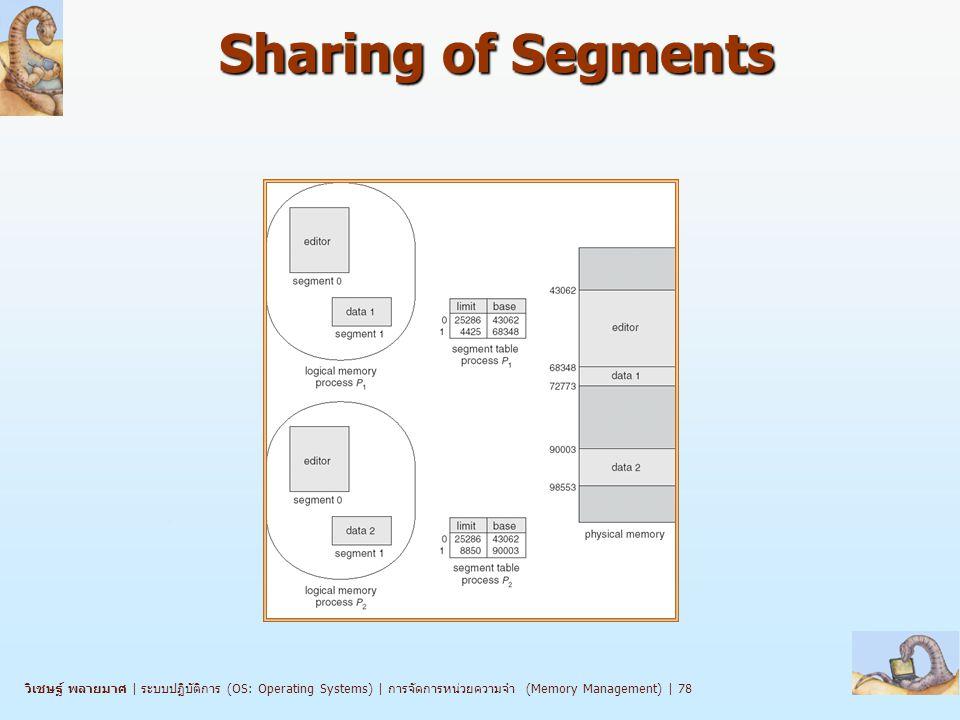 วิเชษฐ์ พลายมาศ   ระบบปฏิบัติการ (OS: Operating Systems)   การจัดการหน่วยความจำ (Memory Management)   78 Sharing of Segments