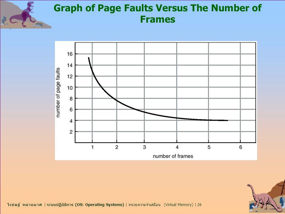วิเชษฐ์ พลายมาศ | ระบบปฏิบัติการ (OS: Operating Systems) | หน่วยความจำเสมือน (Virtual Memory) | 26 Graph of Page Faults Versus The Number of Frames