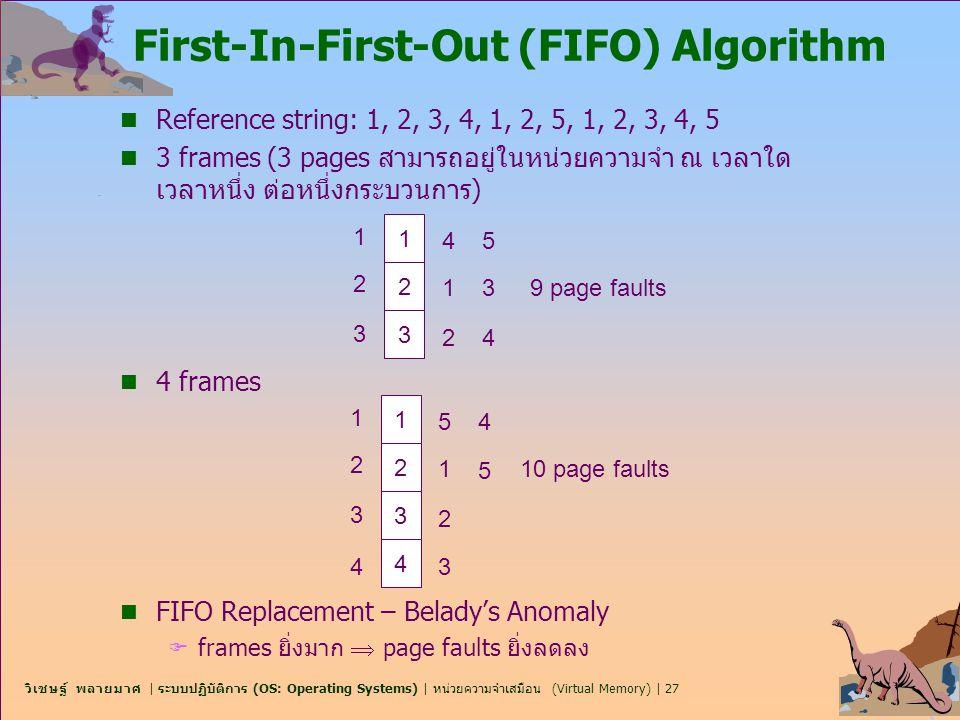 วิเชษฐ์ พลายมาศ | ระบบปฏิบัติการ (OS: Operating Systems) | หน่วยความจำเสมือน (Virtual Memory) | 27 First-In-First-Out (FIFO) Algorithm n Reference str