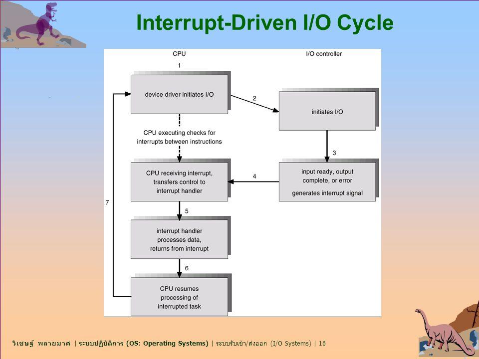 วิเชษฐ์ พลายมาศ | ระบบปฏิบัติการ (OS: Operating Systems) | ระบบรับเข้า/ส่งออก (I/O Systems) | 16 Interrupt-Driven I/O Cycle