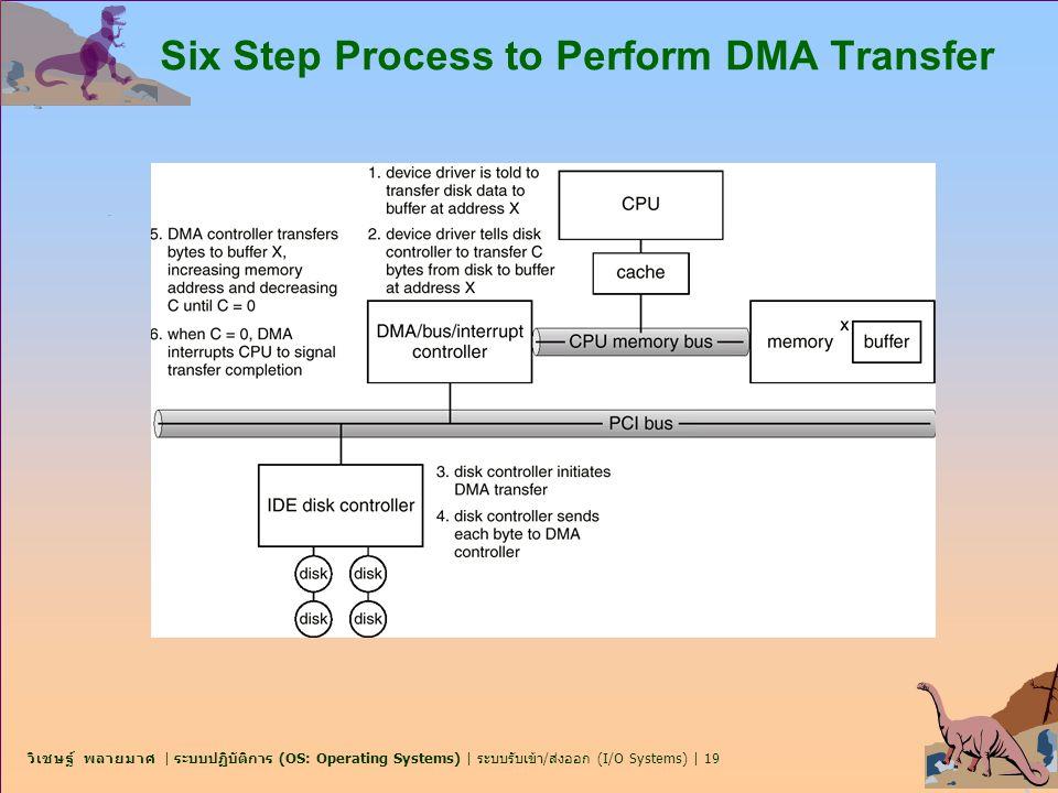 วิเชษฐ์ พลายมาศ | ระบบปฏิบัติการ (OS: Operating Systems) | ระบบรับเข้า/ส่งออก (I/O Systems) | 19 Six Step Process to Perform DMA Transfer