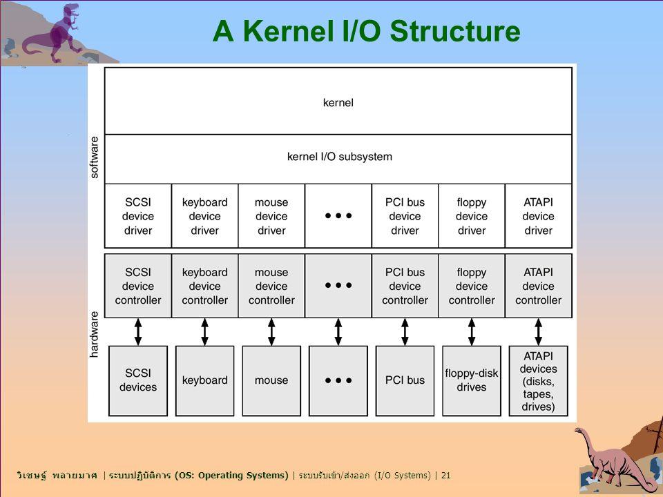 วิเชษฐ์ พลายมาศ | ระบบปฏิบัติการ (OS: Operating Systems) | ระบบรับเข้า/ส่งออก (I/O Systems) | 21 A Kernel I/O Structure