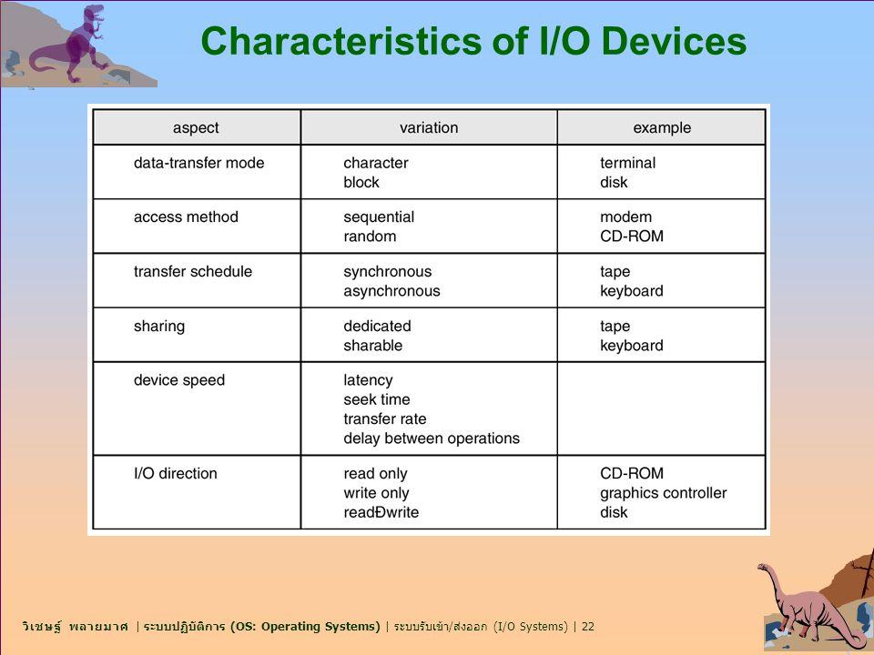 วิเชษฐ์ พลายมาศ | ระบบปฏิบัติการ (OS: Operating Systems) | ระบบรับเข้า/ส่งออก (I/O Systems) | 22 Characteristics of I/O Devices