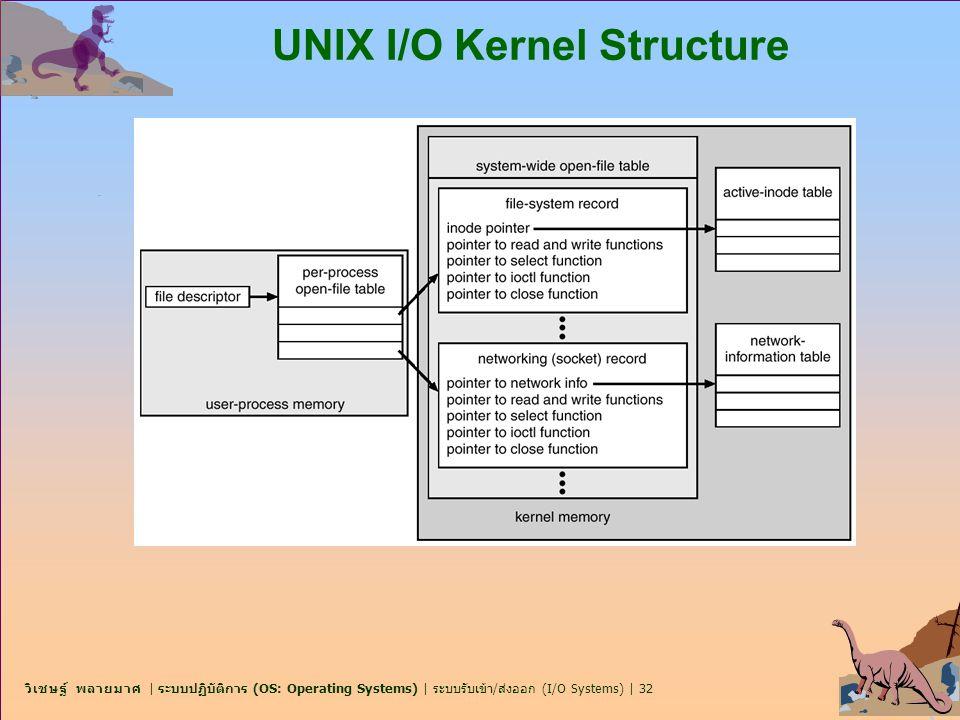 วิเชษฐ์ พลายมาศ | ระบบปฏิบัติการ (OS: Operating Systems) | ระบบรับเข้า/ส่งออก (I/O Systems) | 32 UNIX I/O Kernel Structure