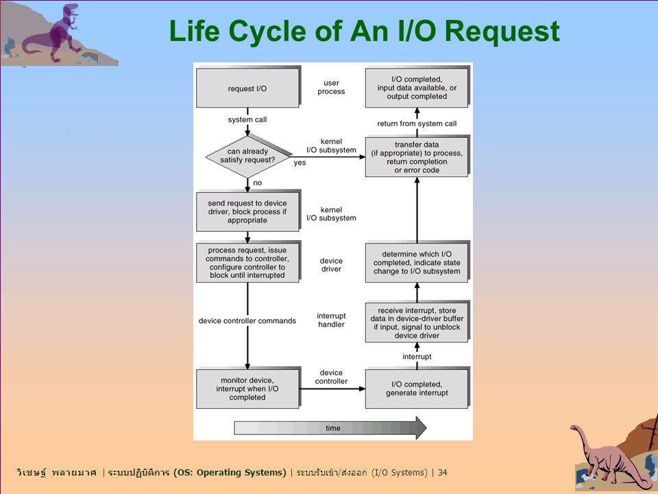 วิเชษฐ์ พลายมาศ | ระบบปฏิบัติการ (OS: Operating Systems) | ระบบรับเข้า/ส่งออก (I/O Systems) | 34 Life Cycle of An I/O Request