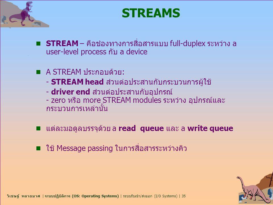 วิเชษฐ์ พลายมาศ | ระบบปฏิบัติการ (OS: Operating Systems) | ระบบรับเข้า/ส่งออก (I/O Systems) | 35 STREAMS n STREAM – คือช่องทางการสื่อสารแบบ full-duple