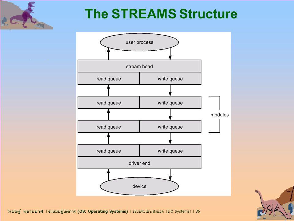 วิเชษฐ์ พลายมาศ | ระบบปฏิบัติการ (OS: Operating Systems) | ระบบรับเข้า/ส่งออก (I/O Systems) | 36 The STREAMS Structure