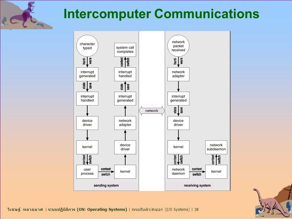 วิเชษฐ์ พลายมาศ | ระบบปฏิบัติการ (OS: Operating Systems) | ระบบรับเข้า/ส่งออก (I/O Systems) | 38 Intercomputer Communications