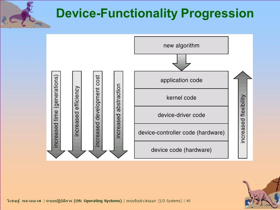 วิเชษฐ์ พลายมาศ | ระบบปฏิบัติการ (OS: Operating Systems) | ระบบรับเข้า/ส่งออก (I/O Systems) | 40 Device-Functionality Progression