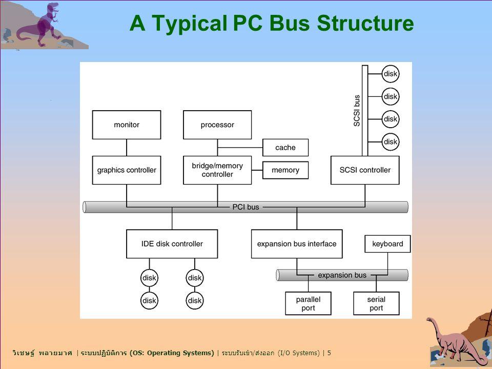 วิเชษฐ์ พลายมาศ | ระบบปฏิบัติการ (OS: Operating Systems) | ระบบรับเข้า/ส่งออก (I/O Systems) | 5 A Typical PC Bus Structure