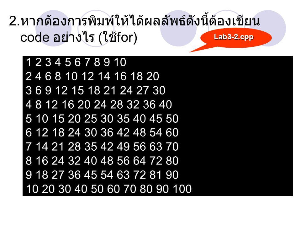 2. หากต้องการพิมพ์ให้ได้ผลลัพธ์ดังนี้ต้องเขียน code อย่างไร ( ใช้ for) 1 2 3 4 5 6 7 8 9 10 2 4 6 8 10 12 14 16 18 20 3 6 9 12 15 18 21 24 27 30 4 8 1
