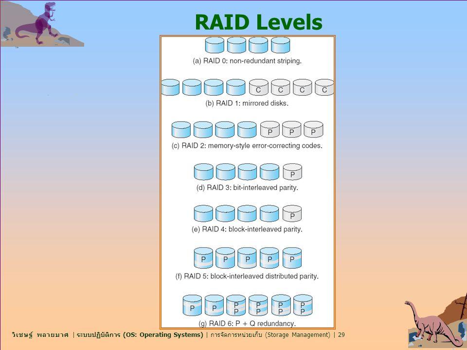 วิเชษฐ์ พลายมาศ | ระบบปฏิบัติการ (OS: Operating Systems) | การจัดการหน่วยเก็บ (Storage Management) | 29 RAID Levels