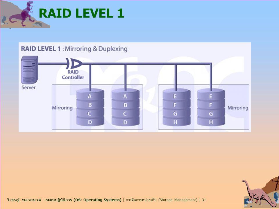 วิเชษฐ์ พลายมาศ | ระบบปฏิบัติการ (OS: Operating Systems) | การจัดการหน่วยเก็บ (Storage Management) | 31 RAID LEVEL 1