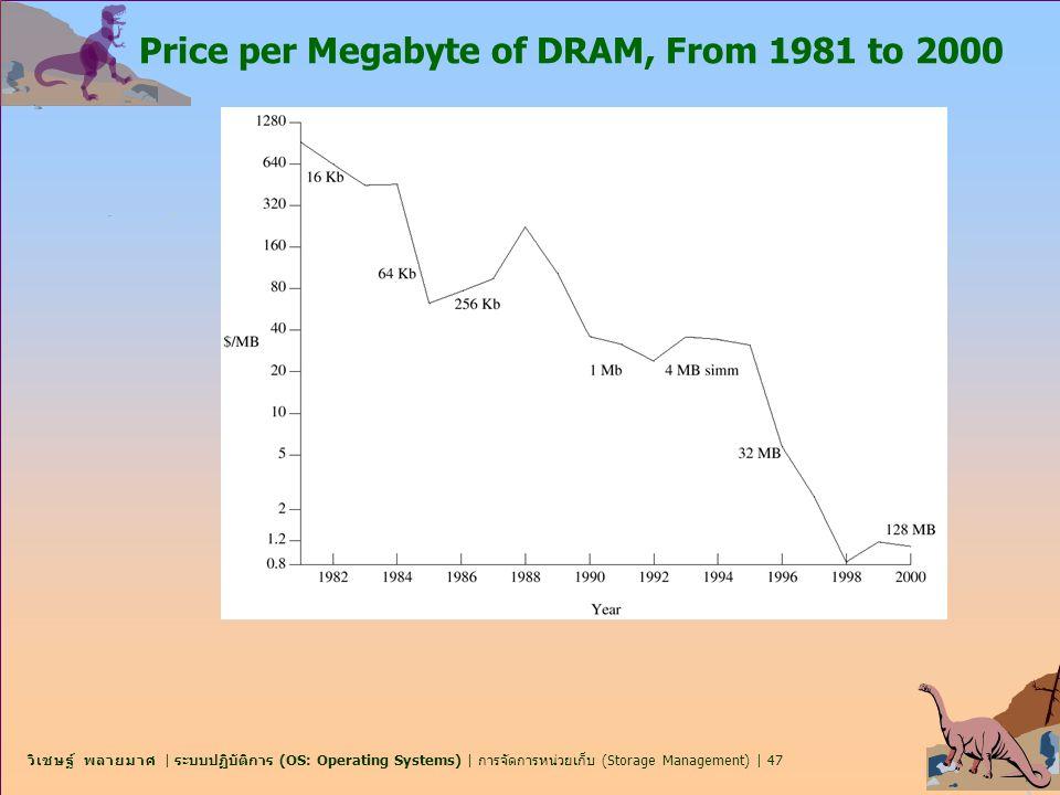 วิเชษฐ์ พลายมาศ | ระบบปฏิบัติการ (OS: Operating Systems) | การจัดการหน่วยเก็บ (Storage Management) | 47 Price per Megabyte of DRAM, From 1981 to 2000