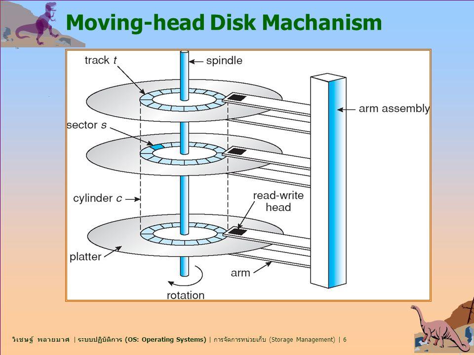 วิเชษฐ์ พลายมาศ | ระบบปฏิบัติการ (OS: Operating Systems) | การจัดการหน่วยเก็บ (Storage Management) | 6 Moving-head Disk Machanism