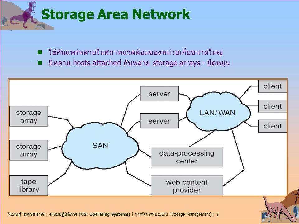 วิเชษฐ์ พลายมาศ | ระบบปฏิบัติการ (OS: Operating Systems) | การจัดการหน่วยเก็บ (Storage Management) | 9 Storage Area Network n ใช้กันแพร่หลายในสภาพแวดล