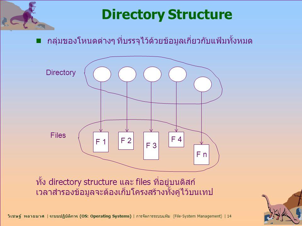 วิเชษฐ์ พลายมาศ   ระบบปฏิบัติการ (OS: Operating Systems)   การจัดการระบบแฟ้ม (File-System Management)   14 Directory Structure n กลุ่มของโหนดต่างๆ ที่