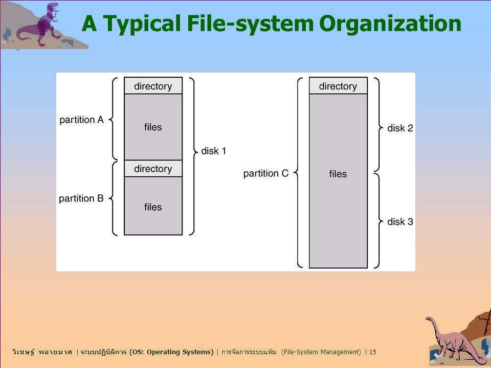 วิเชษฐ์ พลายมาศ   ระบบปฏิบัติการ (OS: Operating Systems)   การจัดการระบบแฟ้ม (File-System Management)   15 A Typical File-system Organization