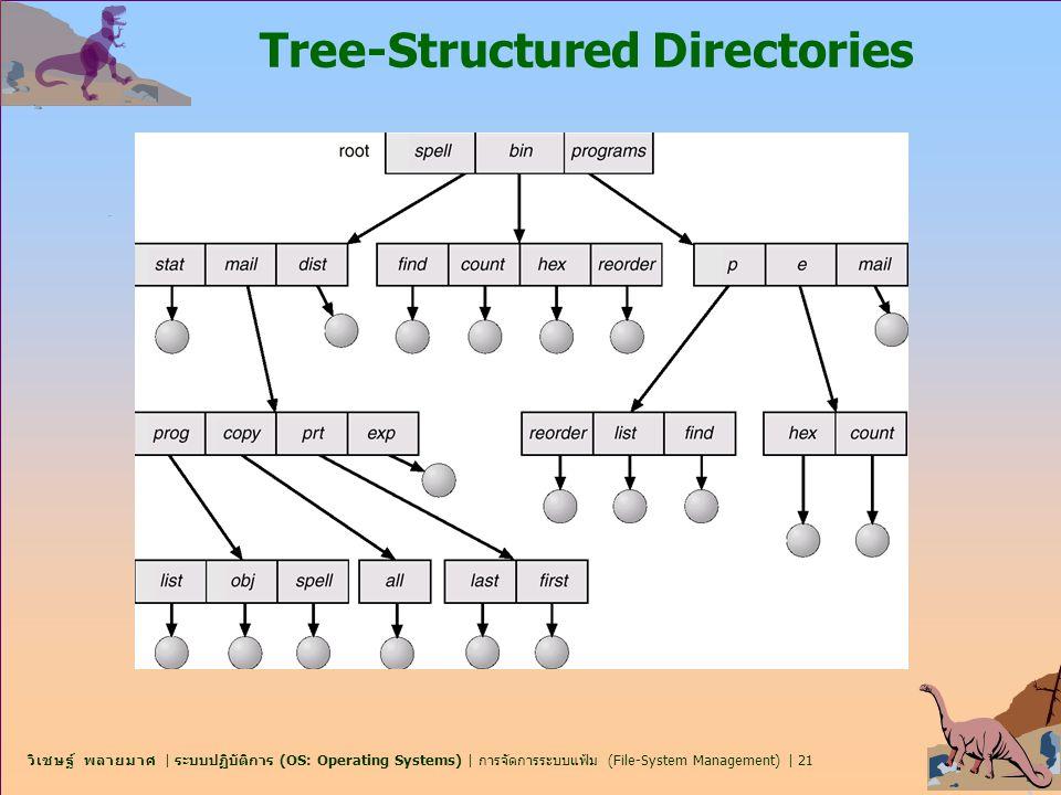 วิเชษฐ์ พลายมาศ   ระบบปฏิบัติการ (OS: Operating Systems)   การจัดการระบบแฟ้ม (File-System Management)   21 Tree-Structured Directories