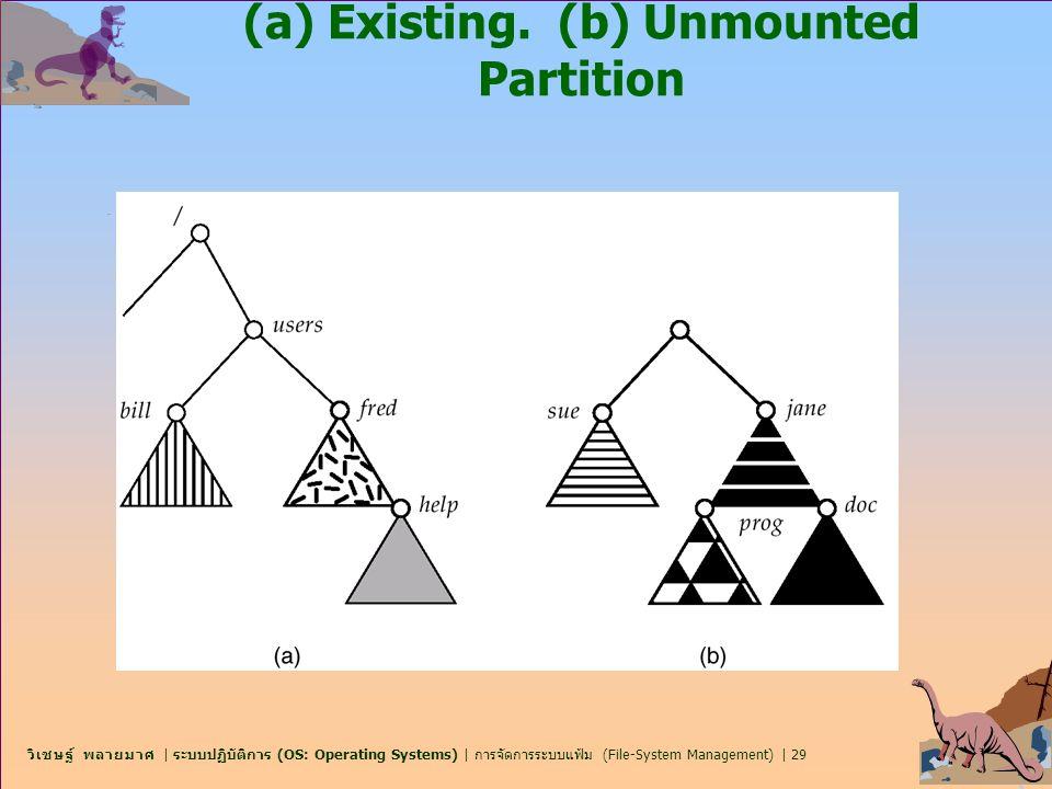 วิเชษฐ์ พลายมาศ   ระบบปฏิบัติการ (OS: Operating Systems)   การจัดการระบบแฟ้ม (File-System Management)   29 (a) Existing. (b) Unmounted Partition