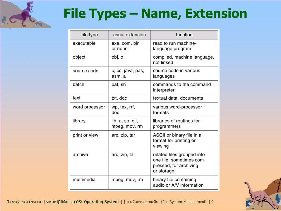 วิเชษฐ์ พลายมาศ | ระบบปฏิบัติการ (OS: Operating Systems) | การจัดการระบบแฟ้ม (File-System Management) | 10 Access Methods n การเข้าถึงโดยลำดับ (Sequential Access) read next write next reset no read after last write (rewrite) n การเข้าถึงโดยตรง (Direct Access) read n write n position to n read next write next rewrite n n = relative block number