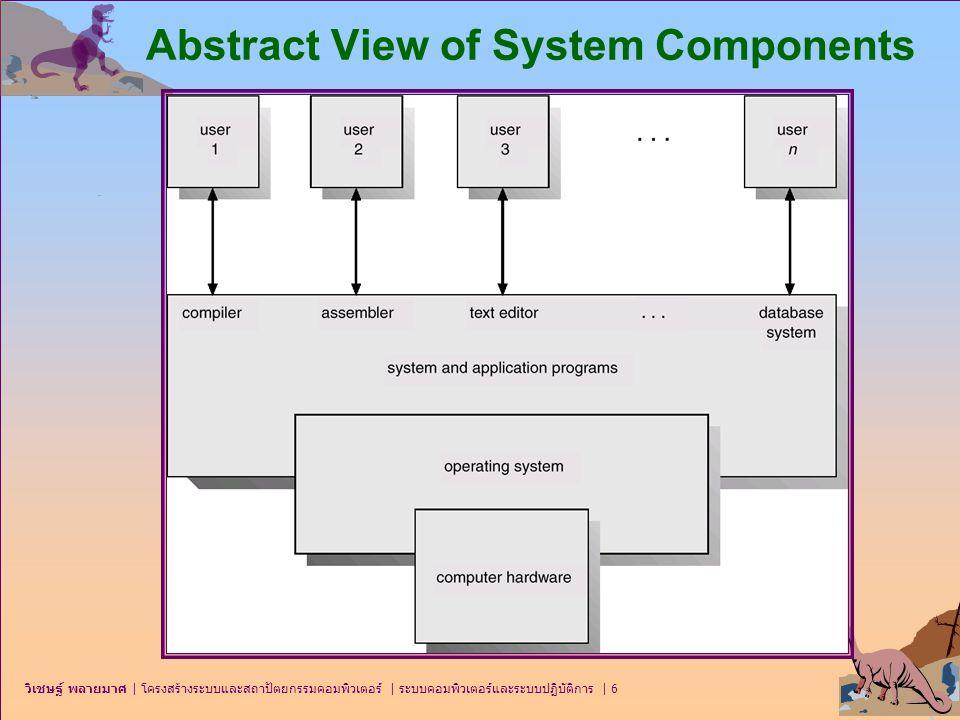 วิเชษฐ์ พลายมาศ   โครงสร้างระบบและสถาปัตยกรรมคอมพิวเตอร์   ระบบคอมพิวเตอร์และระบบปฏิบัติการ   7 ระบบปฏิบัติการ OS: Operating Systems n คือ กลุ่มโปรแกรมที่ทำหน้าที่เป็นตัวกลาง ระหว่างผู้ใช้ กับเครื่องคอมพิวเตอร์ n มีจุดมุ่งหมายเพื่อจัดหาสภาพแวดล้อมที่ เหมาะสมเพื่อให้ผู้ใช้กระทำการกับโปรแกรม (execute programs) n โดยมีเป้าหมายหลักเพื่อให้การใช้ระบบ คอมพิวเตอร์ของผู้ใช้เป็นไปอย่างสะดวก และ การใช้ฮาร์ดแวร์เป็นไปอย่างมีประสิทธิภาพ