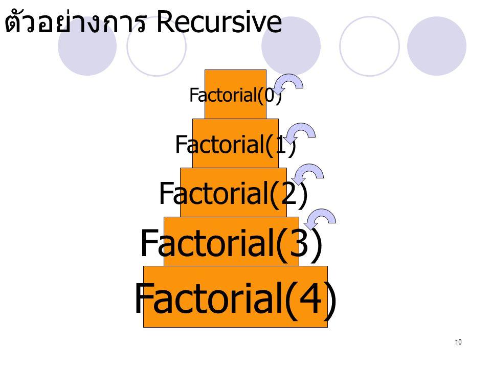 10 Factorial(4) Factorial(3) Factorial(2) Factorial(1) Factorial(0) ตัวอย่างการ Recursive