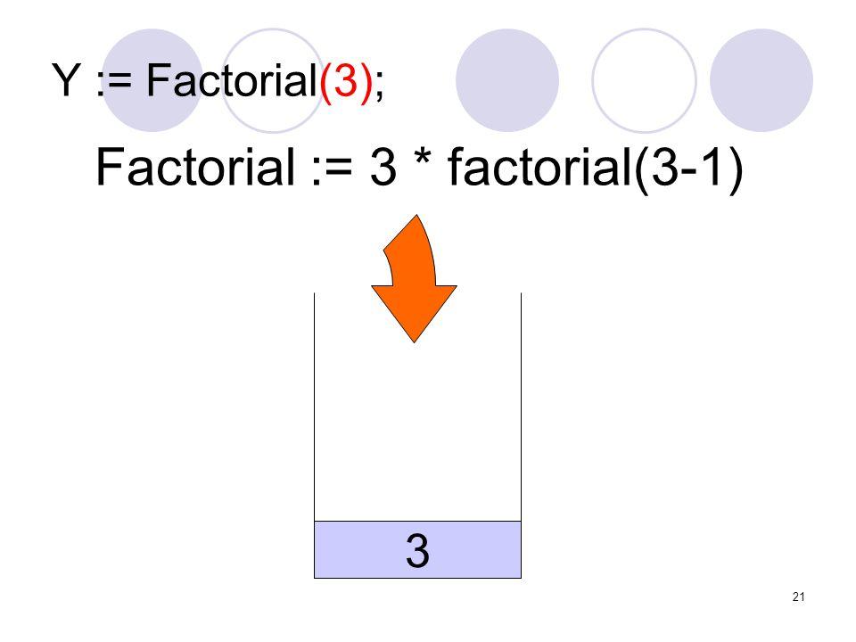21 Y := Factorial(3); Factorial := 3 * factorial(3-1) 3