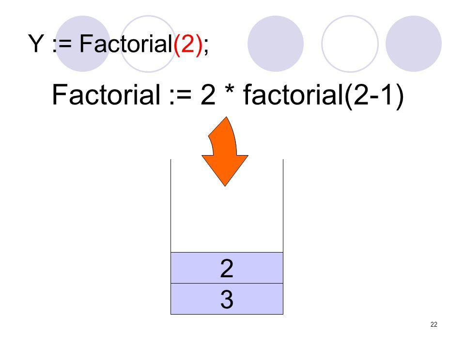 22 Y := Factorial(2); Factorial := 2 * factorial(2-1) 3 2