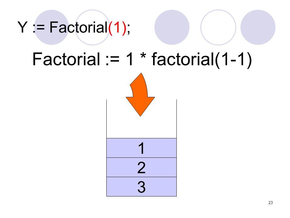 23 Y := Factorial(1); Factorial := 1 * factorial(1-1) 3 2 1