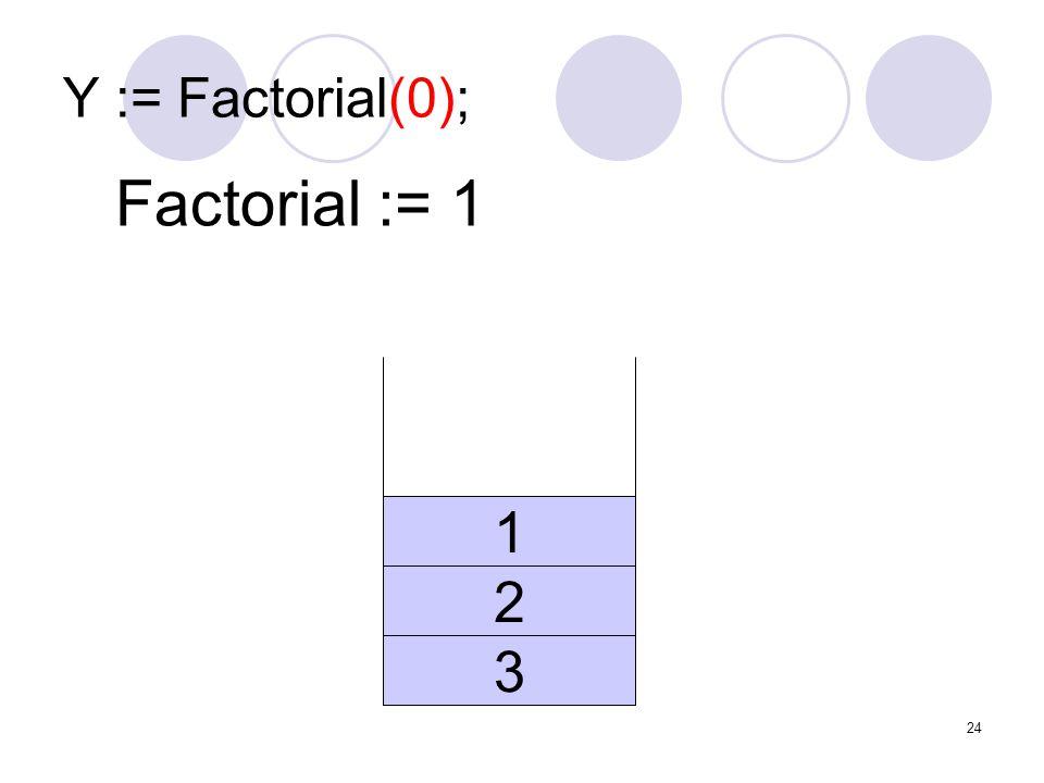 24 Y := Factorial(0); Factorial := 1 3 2 1