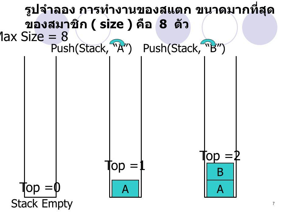"""7 รูปจำลอง การทำงานของสแตก ขนาดมากที่สุด ของสมาชิก ( size ) คือ 8 ตัว Max Size = 8 Top =0 Stack Empty Top =1 A Push(Stack, """"A"""")Push(Stack, """"B"""") Top =2"""