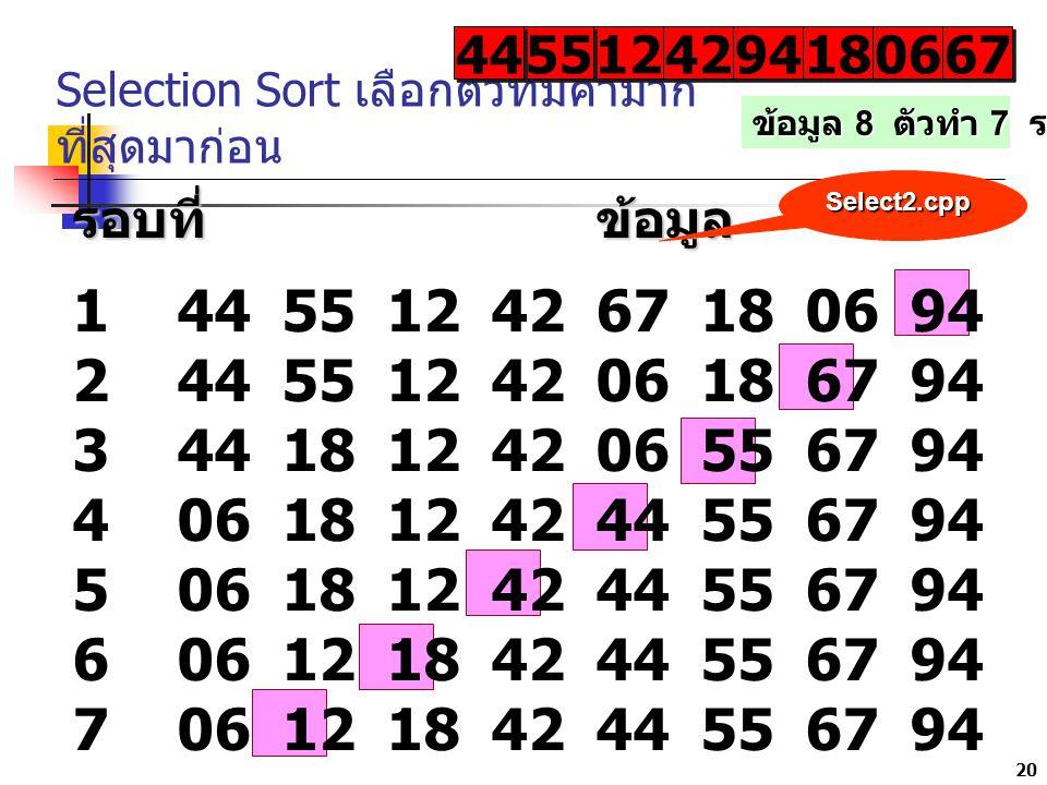 20 Selection Sort เลือกตัวที่มีค่ามาก ที่สุดมาก่อน 12 42 9494 9494 1818 1818 0606 0606 6767 6767 รอบที่ข้อมูล 14455124267180694 24455124206186794 3441