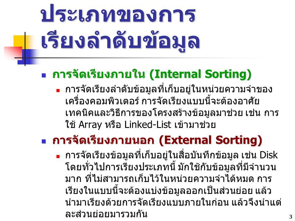 4 วิธีการจัดเรียงข้อมูล การจัดเรียงแบบแลกเปลี่ยน (Exchange Sort) การจัดเรียงแบบแทรก (Insertion Sort) การจัดเรียงแบบเลือก (Selection Sort)