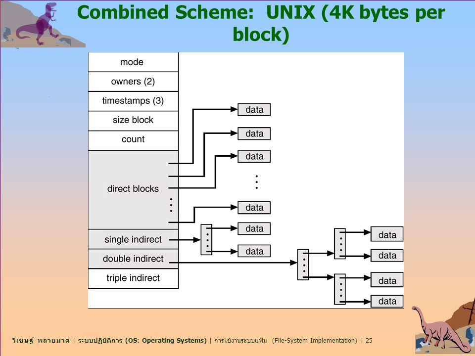 วิเชษฐ์ พลายมาศ | ระบบปฏิบัติการ (OS: Operating Systems) | การใช้งานระบบแฟ้ม (File-System Implementation) | 25 Combined Scheme: UNIX (4K bytes per blo