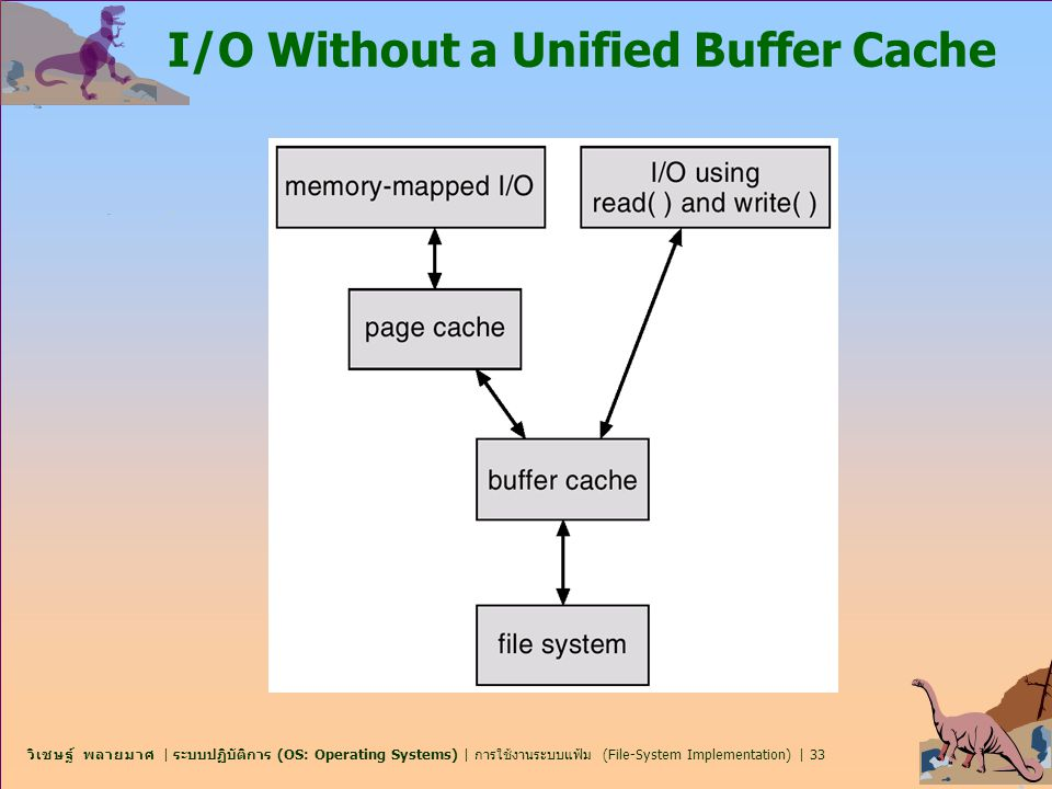 วิเชษฐ์ พลายมาศ | ระบบปฏิบัติการ (OS: Operating Systems) | การใช้งานระบบแฟ้ม (File-System Implementation) | 33 I/O Without a Unified Buffer Cache