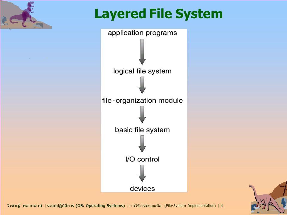 วิเชษฐ์ พลายมาศ | ระบบปฏิบัติการ (OS: Operating Systems) | การใช้งานระบบแฟ้ม (File-System Implementation) | 45 Three Major Layers of NFS Architecture n UNIX file-system interface (based on the open, read, write, and close calls, and file descriptors).