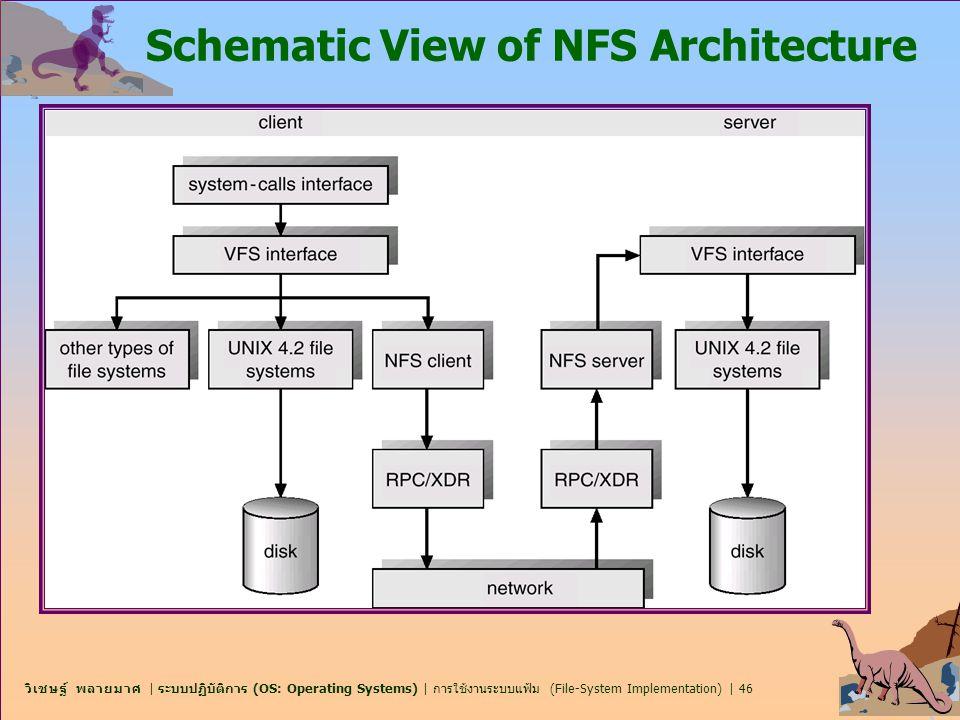 วิเชษฐ์ พลายมาศ | ระบบปฏิบัติการ (OS: Operating Systems) | การใช้งานระบบแฟ้ม (File-System Implementation) | 46 Schematic View of NFS Architecture