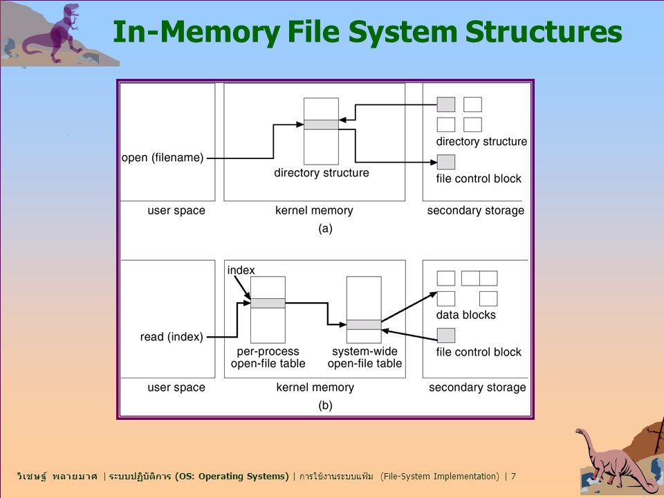 วิเชษฐ์ พลายมาศ | ระบบปฏิบัติการ (OS: Operating Systems) | การใช้งานระบบแฟ้ม (File-System Implementation) | 8 ระบบแฟ้มเสมือน Virtual File Systems n Virtual File Systems (VFS) เป็นวิธีการใช้งานระบบแฟ้มเชิง วัตถุ n VFS อนุญาตให้ระบบที่เหมือนกันสามารถเรียกส่วนต่อประสาน (Application Program Interface-API) ที่ใช้สำหรับระบบแฟ้ม ประเภทที่แตกต่างกันได้ n API ถือเป็นส่วนต่อประสานแบบระบบแฟ้มเสมือน (VFS interface), มากกว่าจะระบุให้เป็นระบบแฟ้มชนิดใดๆ