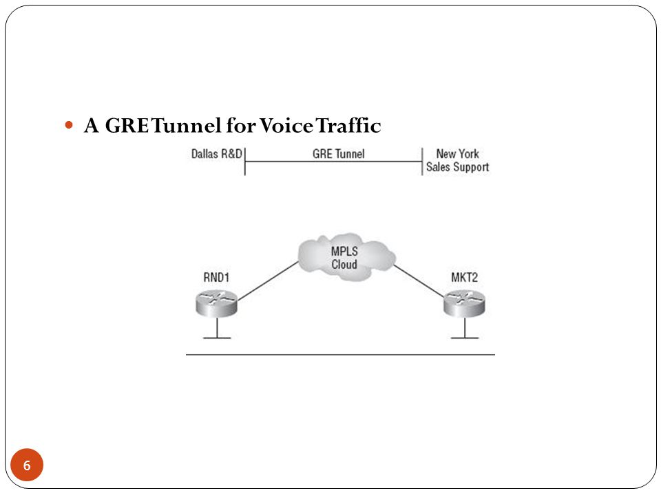 A GRE Tunnel for Voice Traffic 6