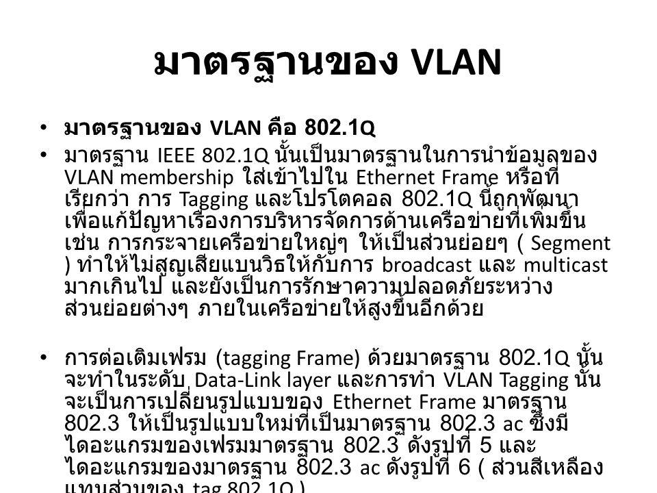 มาตรฐานของ VLAN คือ 802.1Q มาตรฐาน IEEE 802.1Q นั้นเป็นมาตรฐานในการนำข้อมูลของ VLAN membership ใส่เข้าไปใน Ethernet Frame หรือที่ เรียกว่า การ Tagging และโปรโตคอล 802.1Q นี้ถูกพัฒนา เพื่อแก้ปัญหาเรื่องการบริหารจัดการด้านเครือข่ายที่เพิ่มขึ้น เช่น การกระจายเครือข่ายใหญ่ๆ ให้เป็นส่วนย่อยๆ ( Segment ) ทำให้ไม่สูญเสียแบนวิธให้กับการ broadcast และ multicast มากเกินไป และยังเป็นการรักษาความปลอดภัยระหว่าง ส่วนย่อยต่างๆ ภายในเครือข่ายให้สูงขึ้นอีกด้วย การต่อเติมเฟรม (tagging Frame) ด้วยมาตรฐาน 802.1Q นั้น จะทำในระดับ Data-Link layer และการทำ VLAN Tagging นั้น จะเป็นการเปลี่ยนรูปแบบของ Ethernet Frame มาตรฐาน 802.3 ให้เป็นรูปแบบใหม่ที่เป็นมาตรฐาน 802.3 ac ซึ่งมี ไดอะแกรมของเฟรมมาตรฐาน 802.3 ดังรูปที่ 5 และ ไดอะแกรมของมาตรฐาน 802.3 ac ดังรูปที่ 6 ( ส่วนสีเหลือง แทนส่วนของ tag 802.1Q )