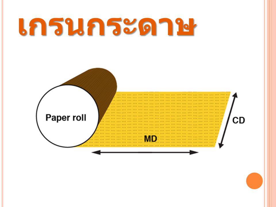 วิธีทดสอบเกรน กระดาษ