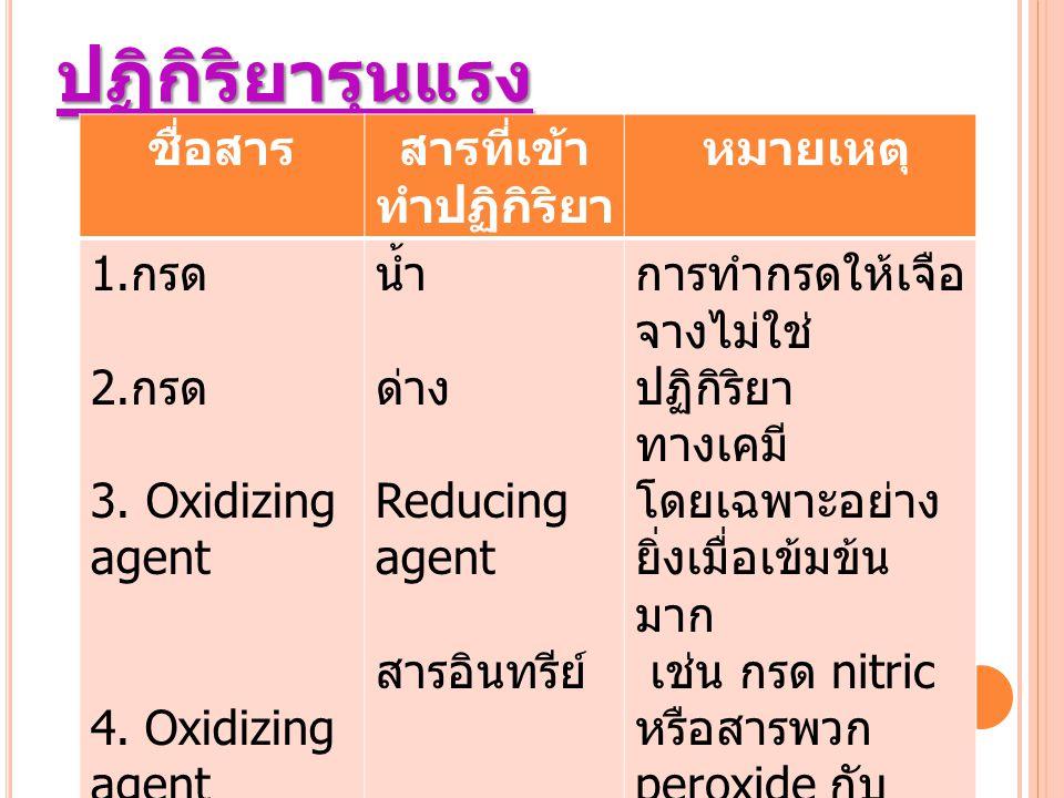 ปฏิกิริยารุนแรง ชื่อสารสารที่เข้า ทำปฏิกิริยา หมายเหตุ 1. กรด 2. กรด 3. Oxidizing agent 4. Oxidizing agent น้ำ ด่าง Reducing agent สารอินทรีย์ การทำกร