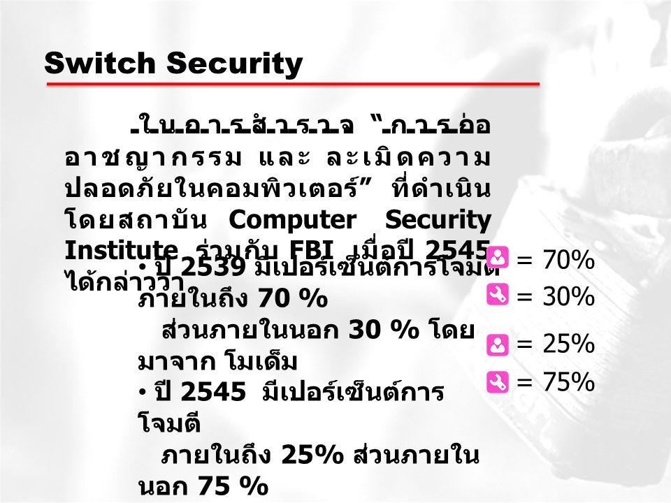 "Switch Security ในการสำรวจ "" การก่อ อาชญากรรม และ ละเมิดความ ปลอดภัยในคอมพิวเตอร์ "" ที่ดำเนิน โดยสถาบัน Computer Security Institute ร่วมกับ FBI เมื่อป"