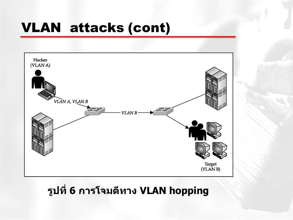 VLAN attacks (cont) รูปที่ 6 การโจมตีทาง VLAN hopping
