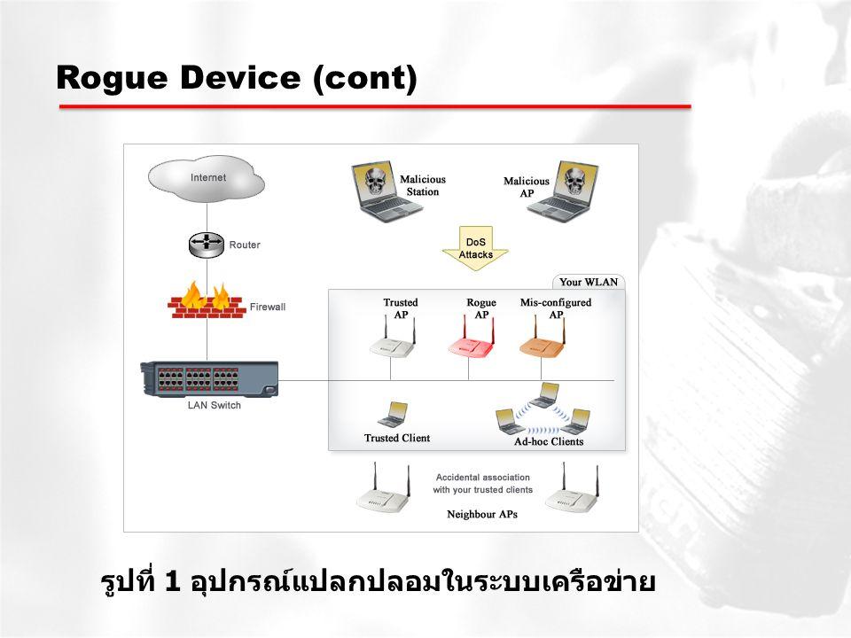 Rogue Device (cont) รูปที่ 1 อุปกรณแปลกปลอมในระบบเครือขาย